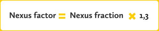 Nexusfactor